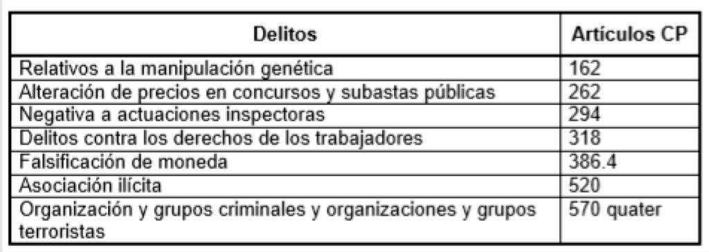 ISO 19600 Y LAS SINERGIAS CON OTROS SISTEMAS DE GESTIÓN 1_2_2