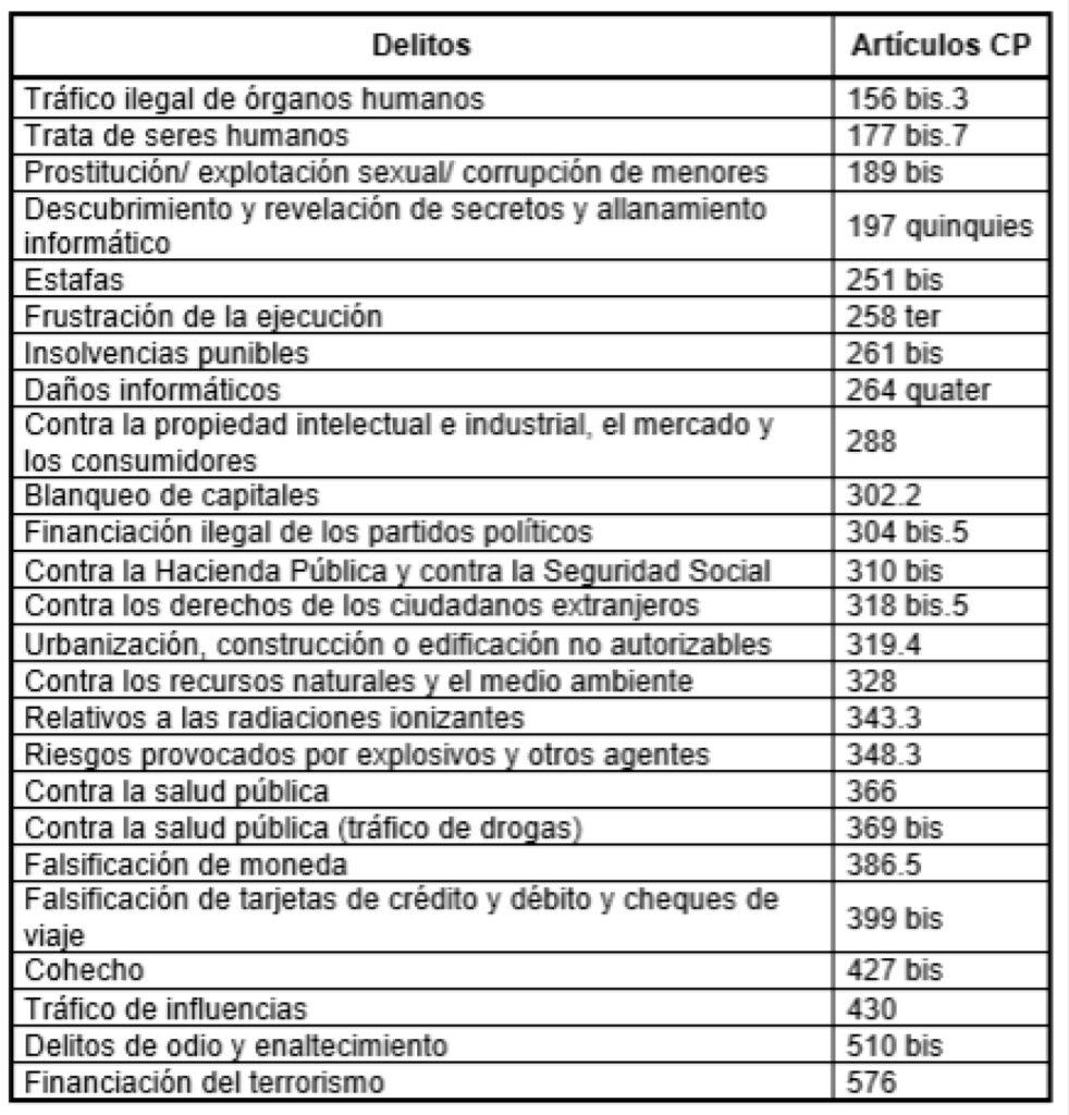 ISO 19600 Y LAS SINERGIAS CON OTROS SISTEMAS DE GESTIÓN 1_2